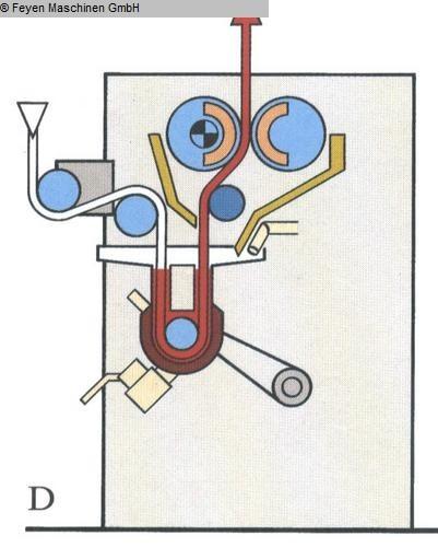 máquina usada Dye Padder KUESTERS, KREFELD 222.20 / 5400