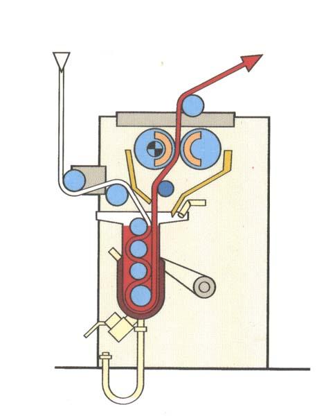 máquina usada Dye Padder KUESTERS, KREFELD 222.11 / 1800