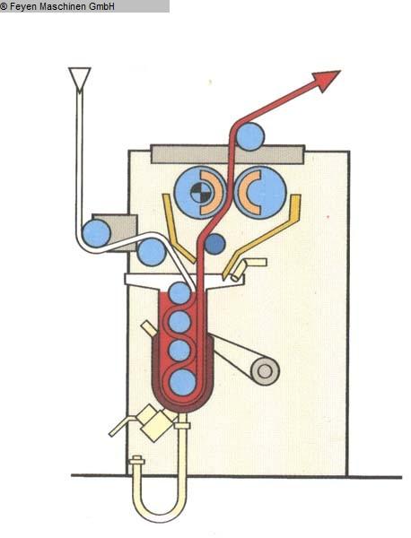 gebrauchte Foulard Färbefoulard KUESTERS,KREFELD 222.11 / 2000