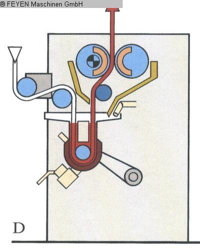 gebrauchte Foulard Färbefoulard KUESTERS, KREFELD 222.17 / 2600
