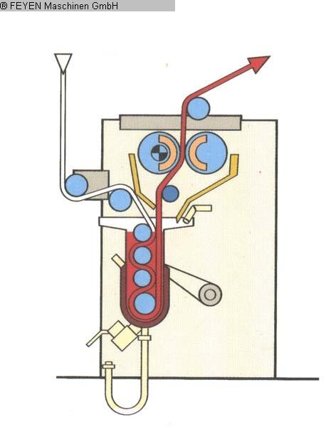 gebrauchte Foulard Färbefoulard KUESTERS, KREFELD 222.11 / 1600