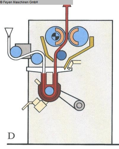 gebrauchte Foulard Färbefoulard KUESTERS, KREFELD 222.20 / 5400