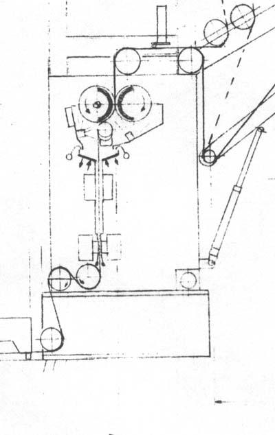 gebrauchte Foulard Färbefoulard KUESTERS, KREFELD 222.11 / 1800