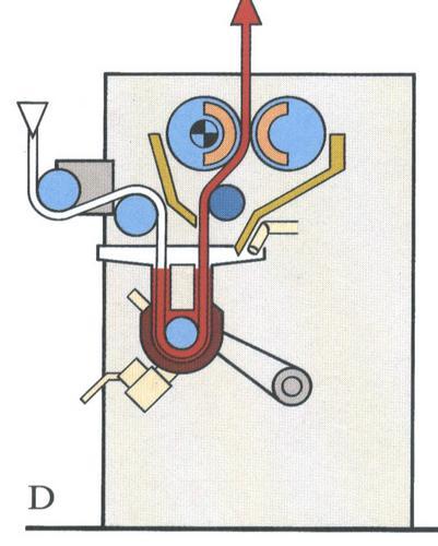 gebrauchte Foulard Färbefoulard KUSTERS,KREFELD 222.11 / 2400