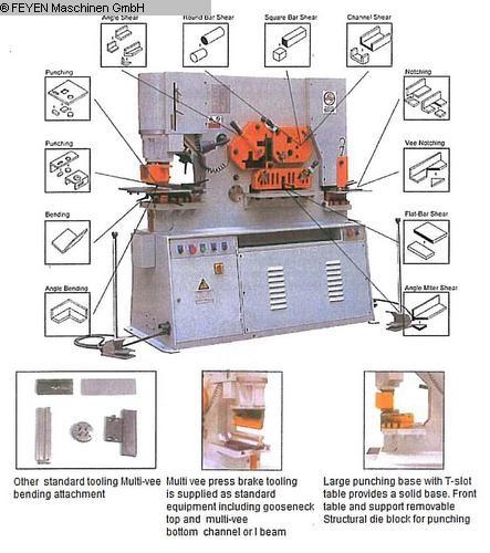 gebrauchte Blechbearbeitung / Scheren / Biegen / Richten Profilstahlschere HUVEMA HU-66