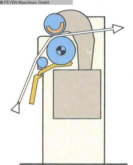gebrauchte Textilmaschinen Hochleistungsquetschwerk KUESTERS, KREFELD 222.56 / 3200