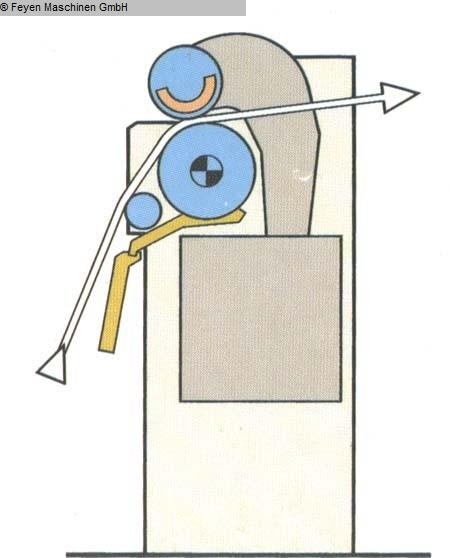gebrauchte Textilmaschinen Hochleistungsquetschwerk KUESTERS, KREFELD 222.56 / 3400