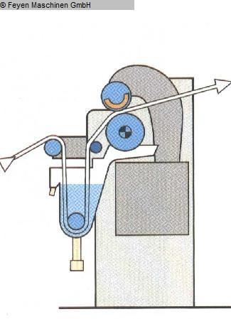 gebrauchte Textilmaschinen Hochleistungsquetschwerk KUESTERS, KREFELD 222.50 / 2200