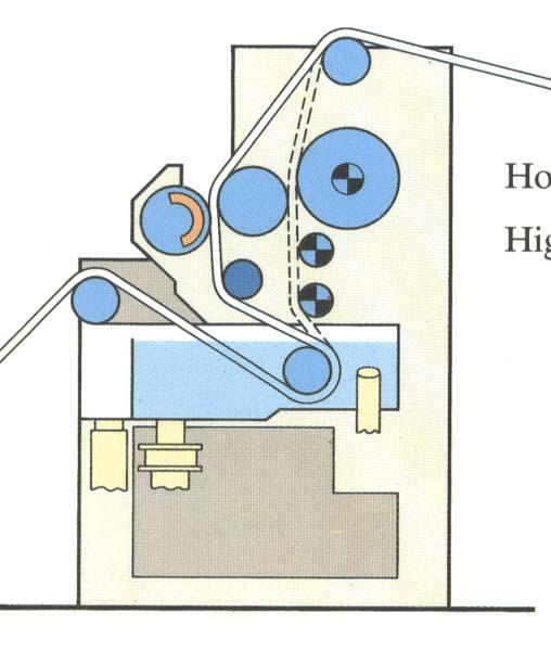 gebrauchte Textilmaschinen Hochleistungsquetschwerk KUESTERS, KREFELD 223.13  / 1000 (Aquatroll)