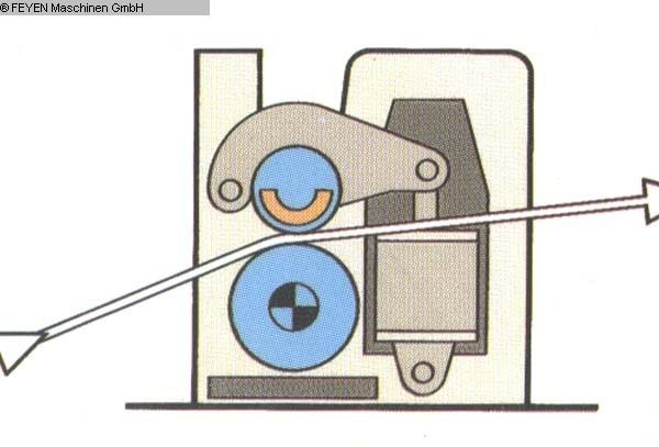 gebrauchte Textilmaschinen Zwischenquetschwerk KUESTERS,KREFELD 222.65 / 1800