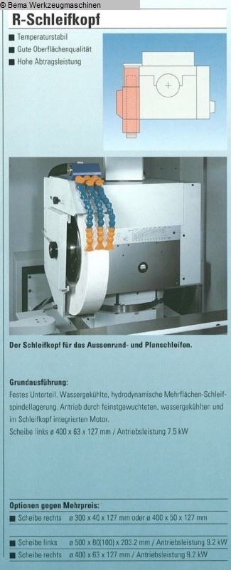 used  Cylindrical Grinding Machine KELLENBERGER Kel-Varia R175-1500