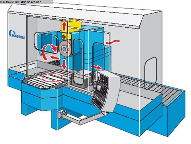 gebrauchte Schleifmaschinen Flachschleifmaschine - Horizontal MAEGERLE MGC 130