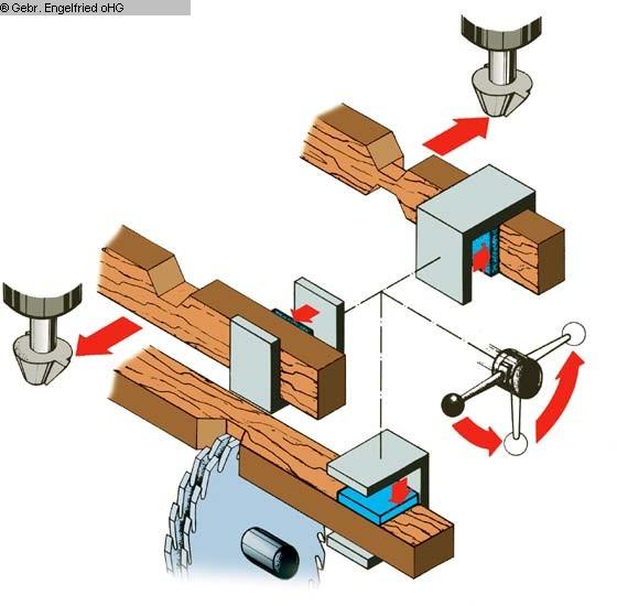 used Cross rung milling cutter STEGHERR KSF-mini