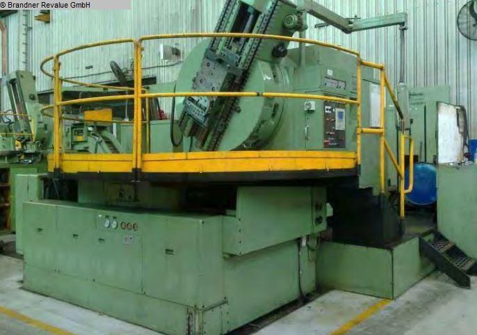 gebrauchte  Zahnradhobelmaschine MAAG SH 250