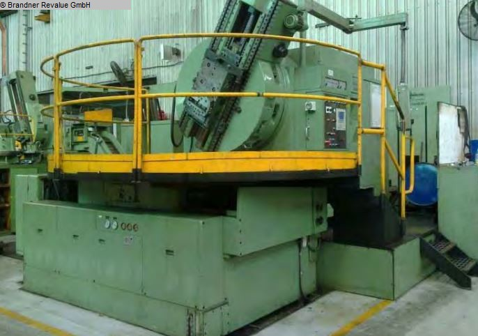 used  Gear Shaper MAAG SH 250